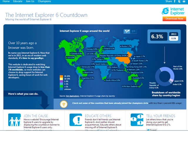 internet-explorer-6-countdown