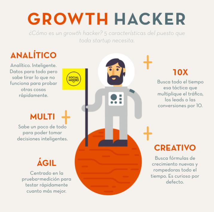 cualidades de un growth hacker